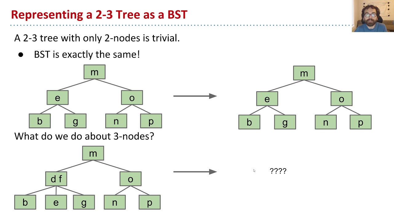 Tree Diagram Definition Red Black Trees Video 3 Red Black Tree Definition