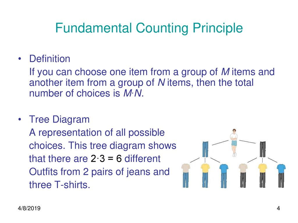 Tree Diagram Definition Warm Up Take Out Your Unit 1 Pretest And Complete Question 2 Ppt