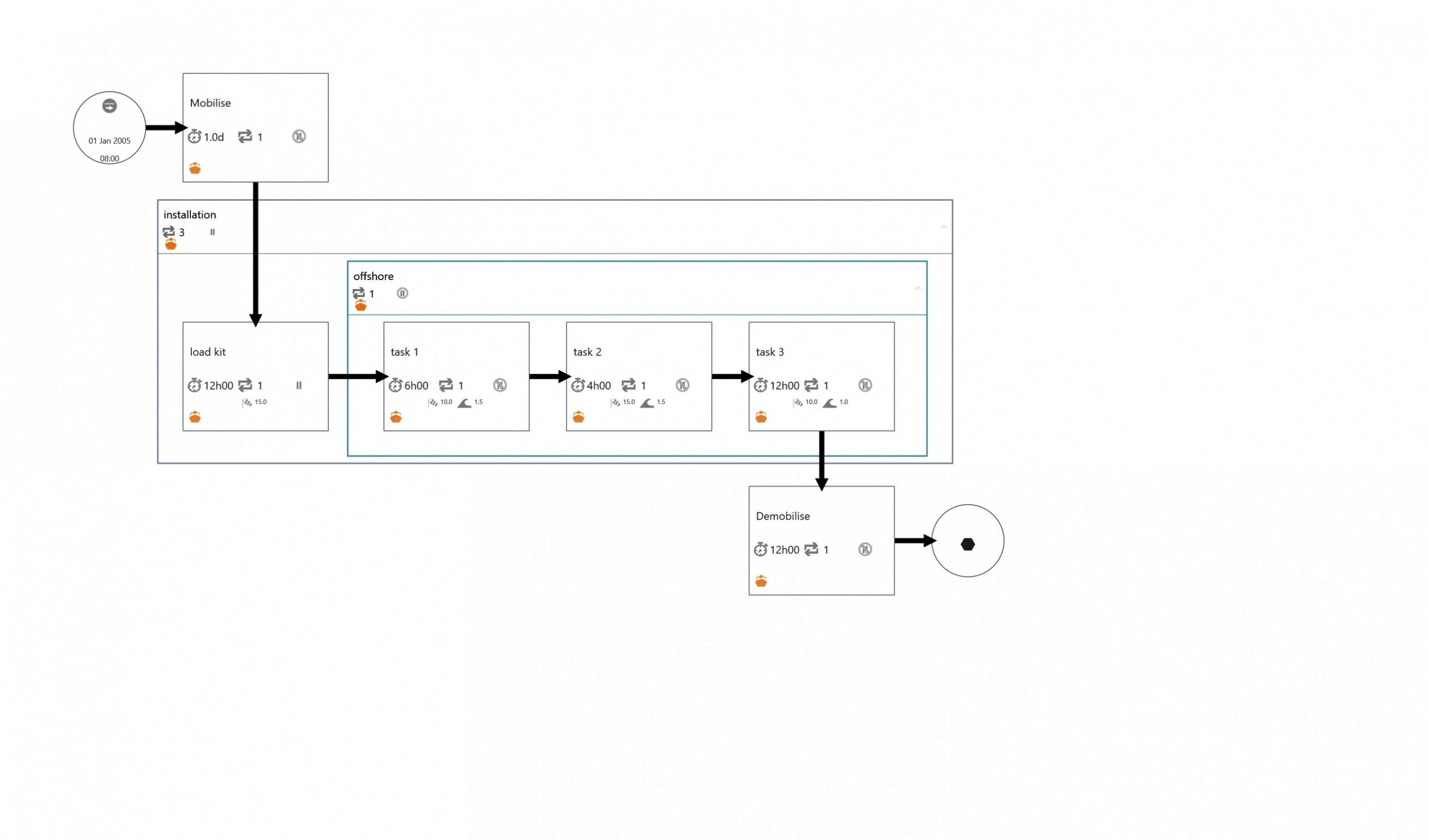 Tree Diagram Maker Data Flow Diagrams And Data Flow Diagram Tool Free Download New