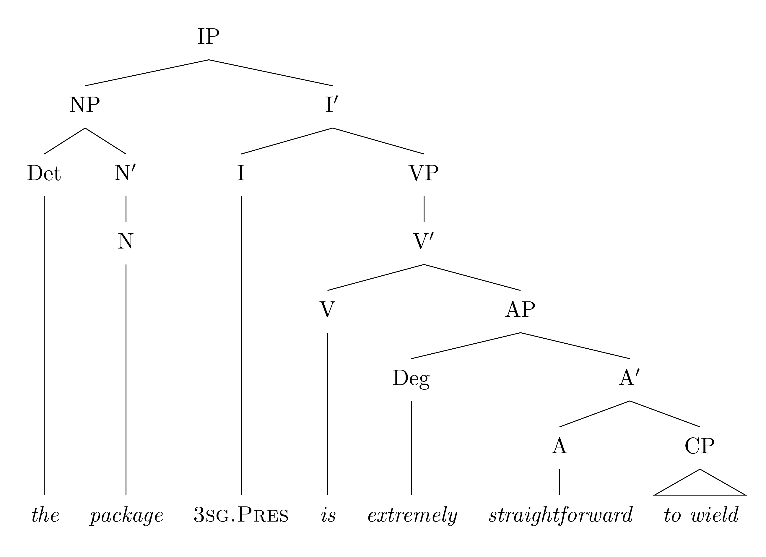 Tree Diagram Maker How To Draw Up A Hierarchical Tree Diagram For Taxonomic Wiring