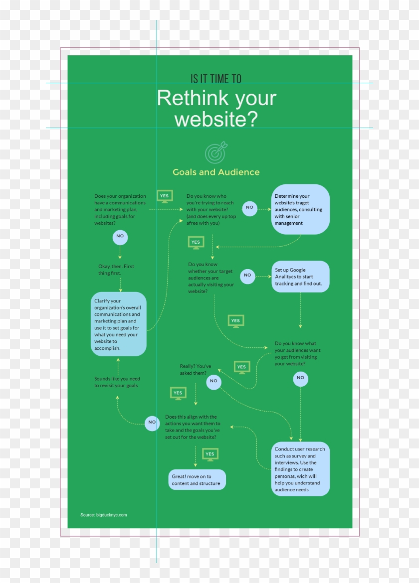 Tree Diagram Maker How To Use The Tree Diagram Maker Flow Chart Hd Png Download