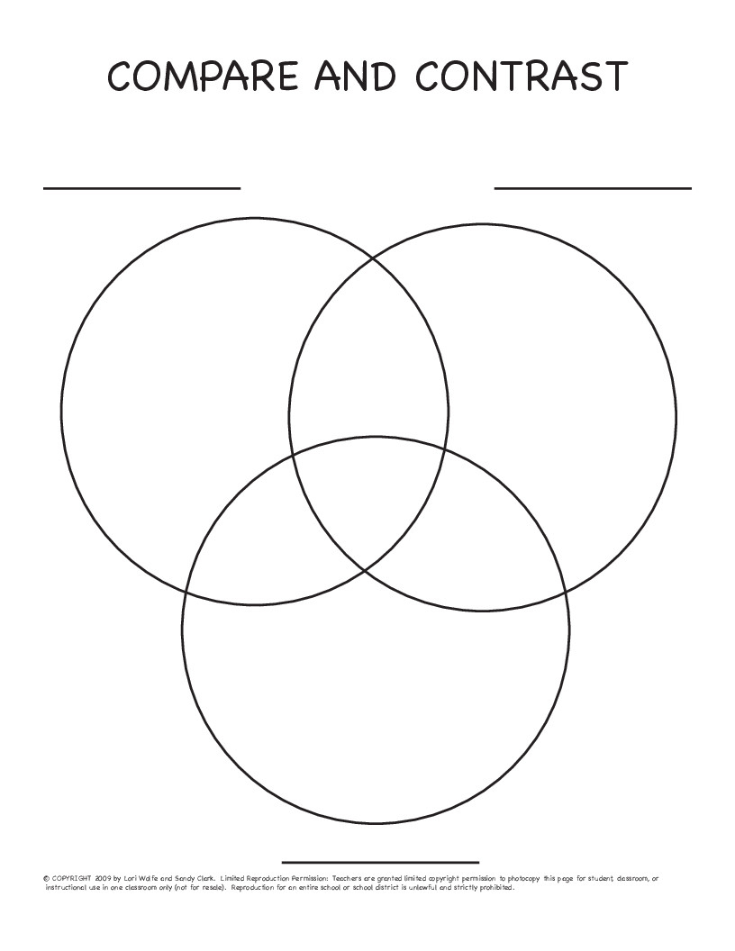 Venn Diagram Maker 3 Way Venn Diagram Template Loreytoeriverstorytelling