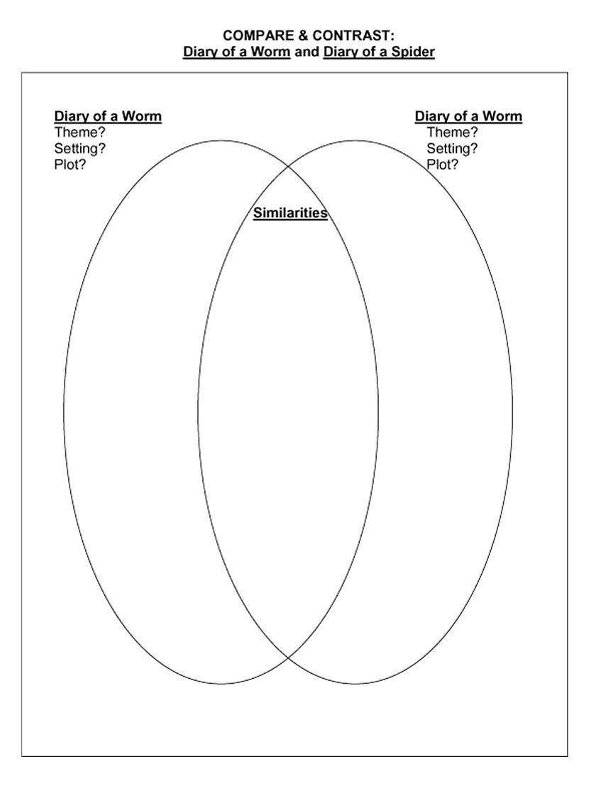Venn Diagram Maker Free Printable Venn Diagram Template Maker 2 Circles With Lines
