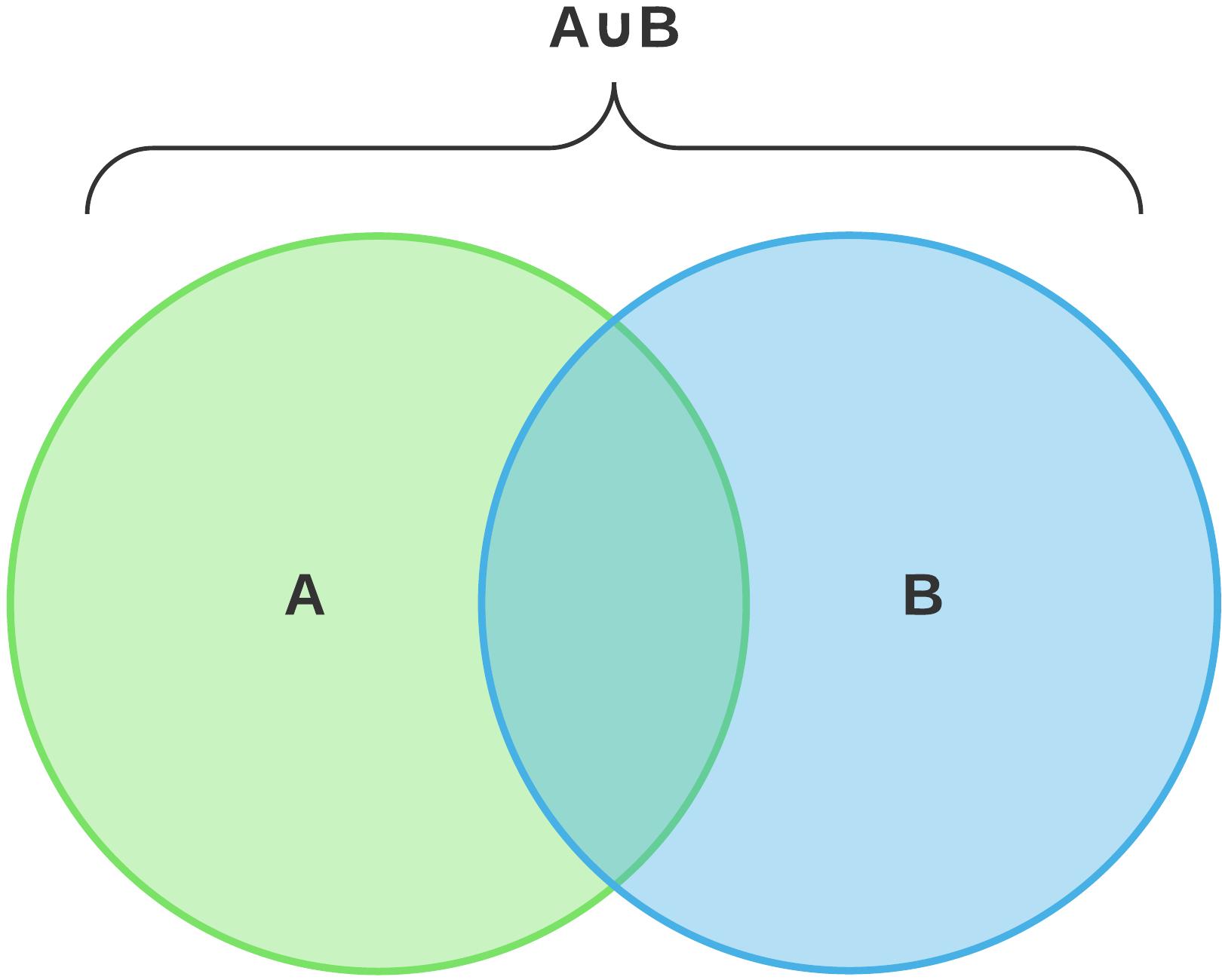 Venn Diagram Maker Logic Venn Diagram Generator Today Diagram Database