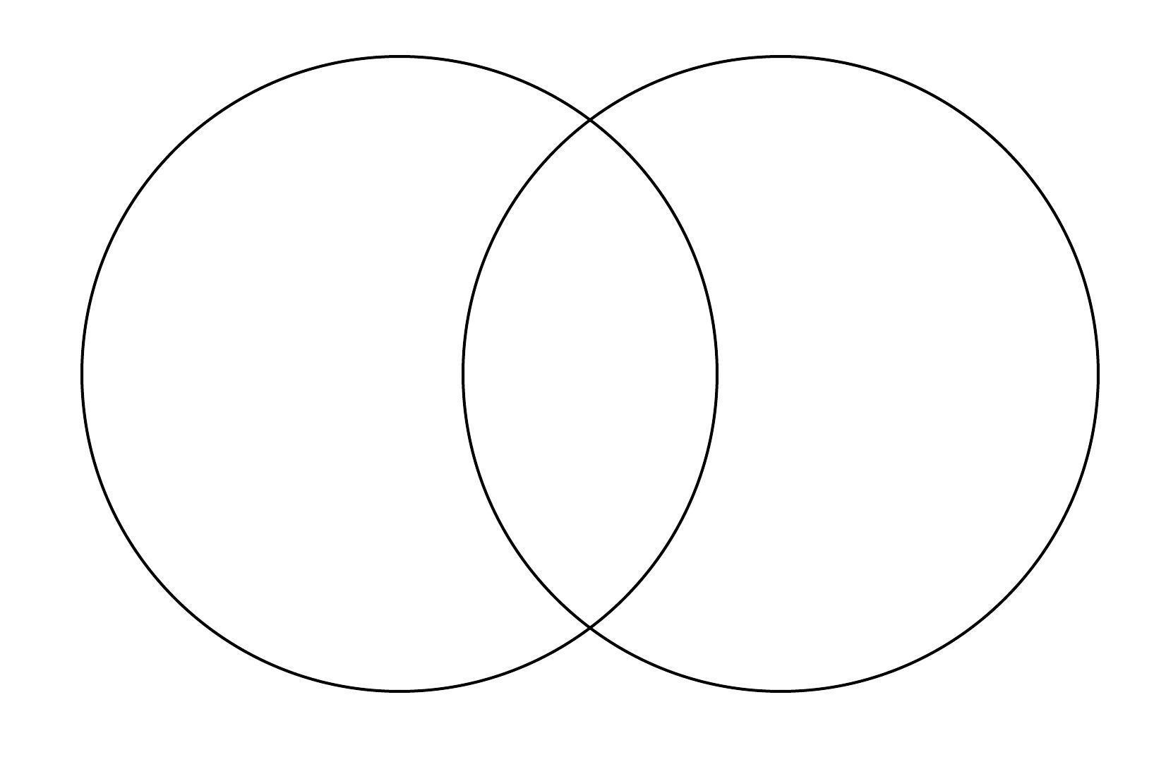 Venn Diagram Maker Online Venn Diagram Maker Lucidchart