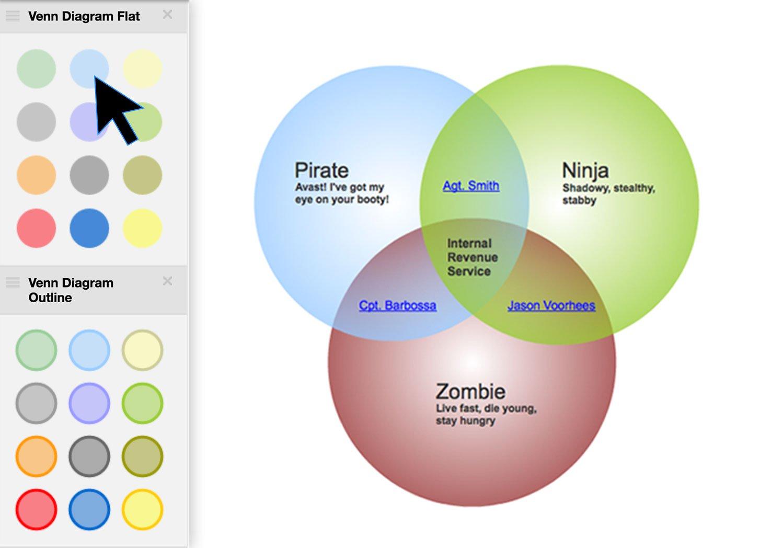 Venn Diagram Maker Venn Diagram Maker How To Make Venn Diagrams Online Gliffy