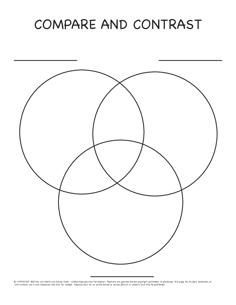 Venn Diagram Printable 3 Ring Venn Diagram Loreytoeriverstorytelling