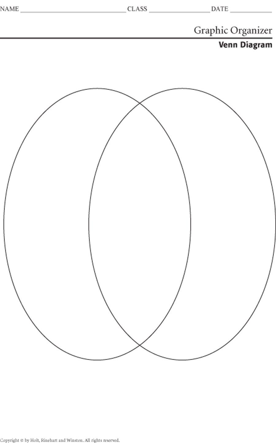 Venn Diagram Printable 40 Free Venn Diagram Templates Word Pdf Template Lab