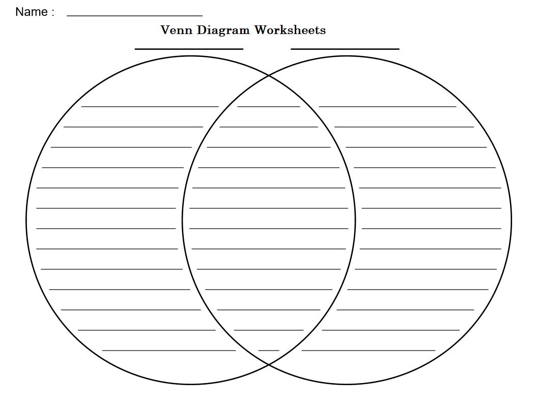 Venn Diagram Printable 8 Free Collection Of Venn Diagram Templates Calypsotree