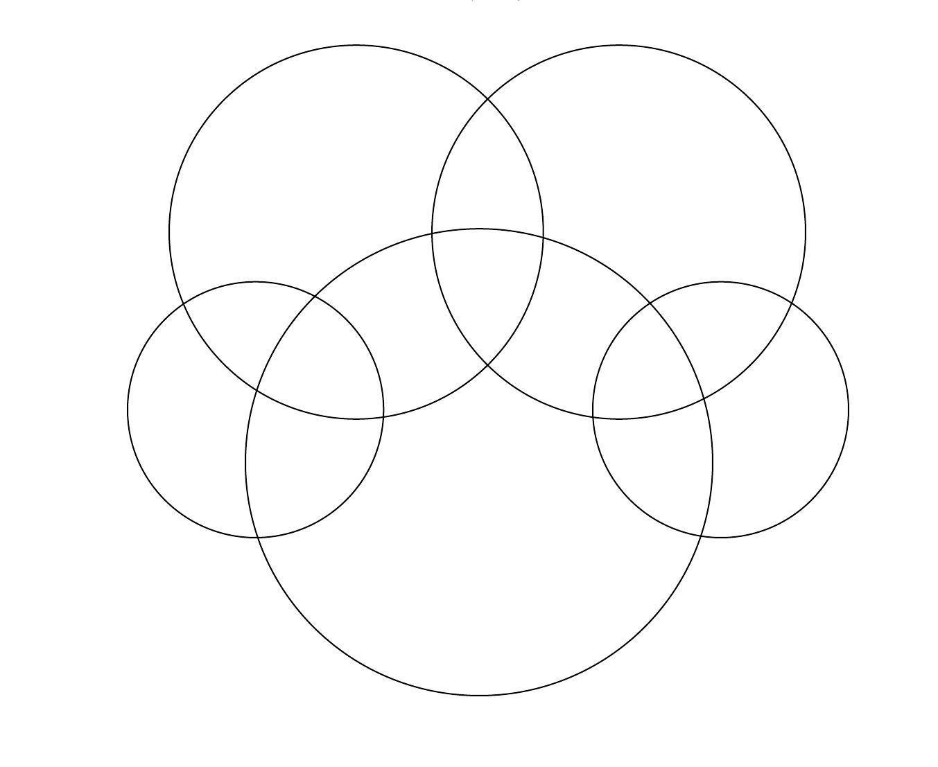 Venn Diagram Printable Online Venn Diagram Maker Lucidchart