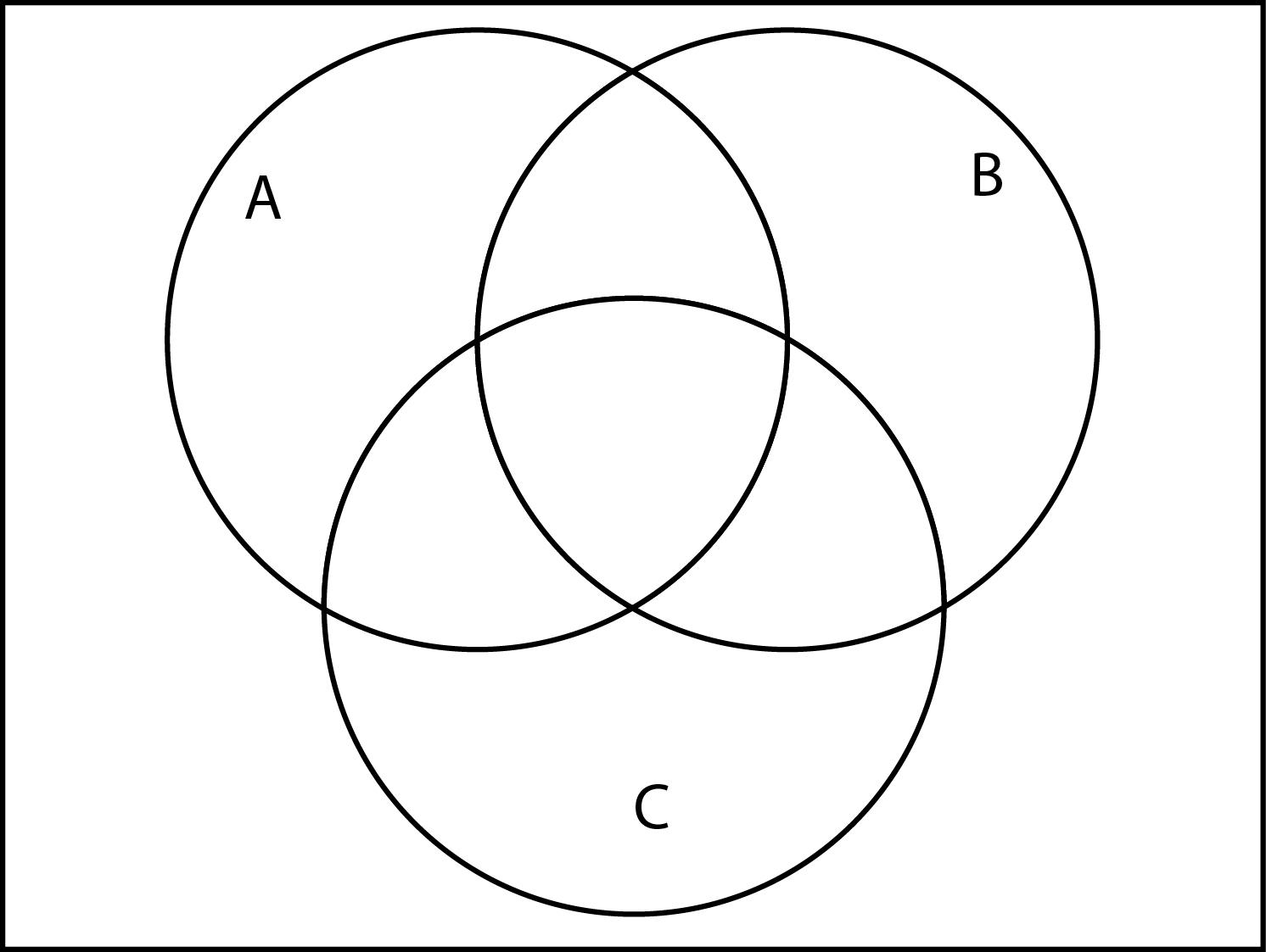Venn Diagram Template Index Of Johwd63181mat142venn Diagram Templates