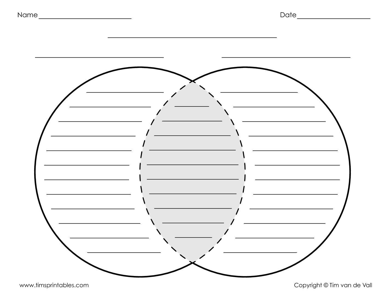 Venn Diagram Template Venn Diagram Template Tims Printables