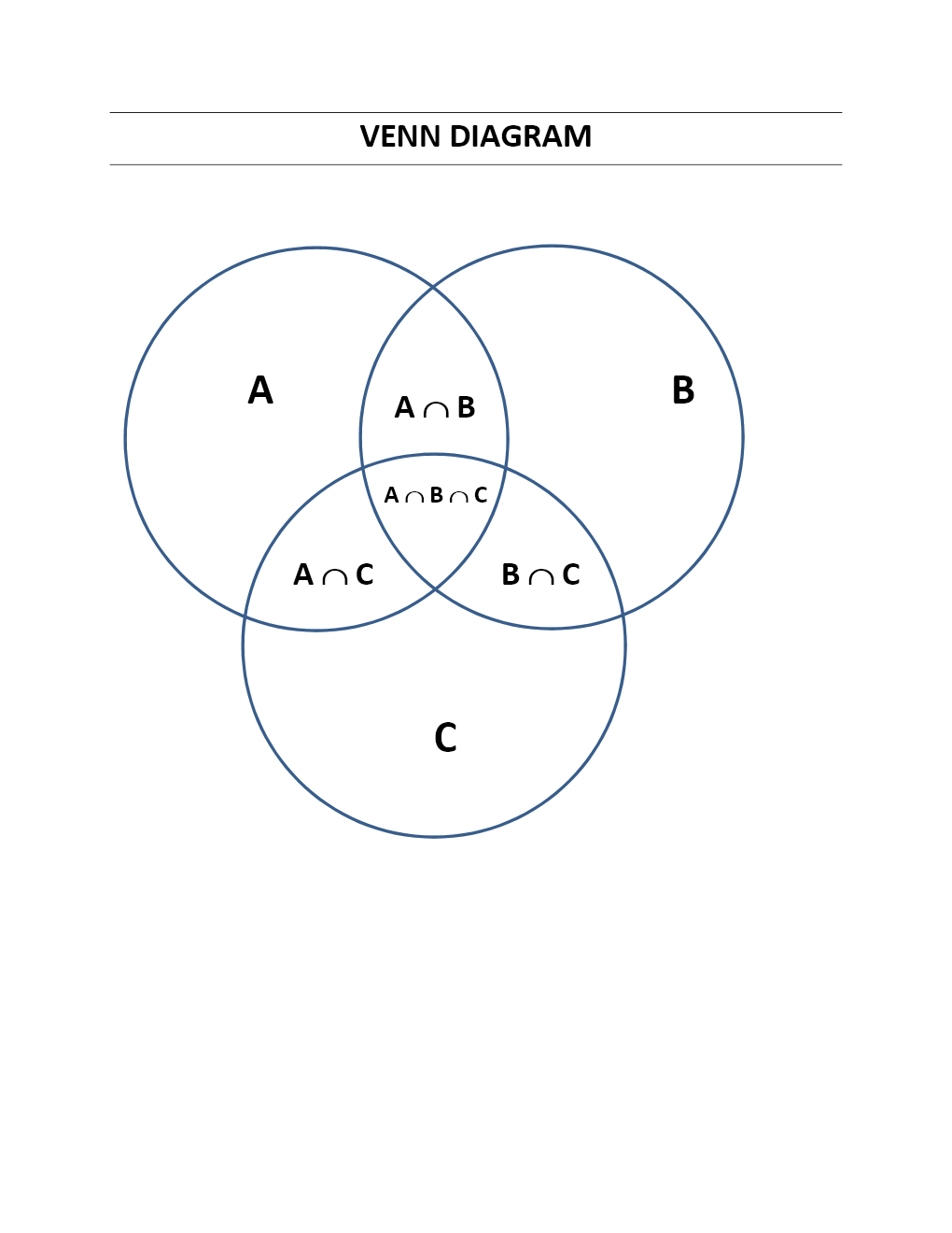 Venn Diagram Template Venn Diagram
