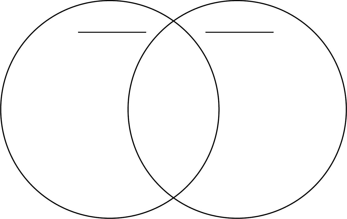 Venn Diagram Worksheet 3 Circle Venn Diagram Worksheet Luxury Venn Diagram Examples