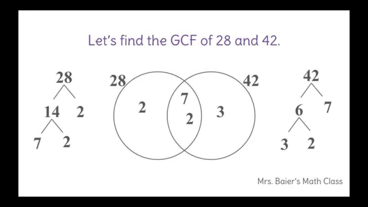 Venn Diagram Worksheet Find The Greatest Common Factor Using A Venn Diagram