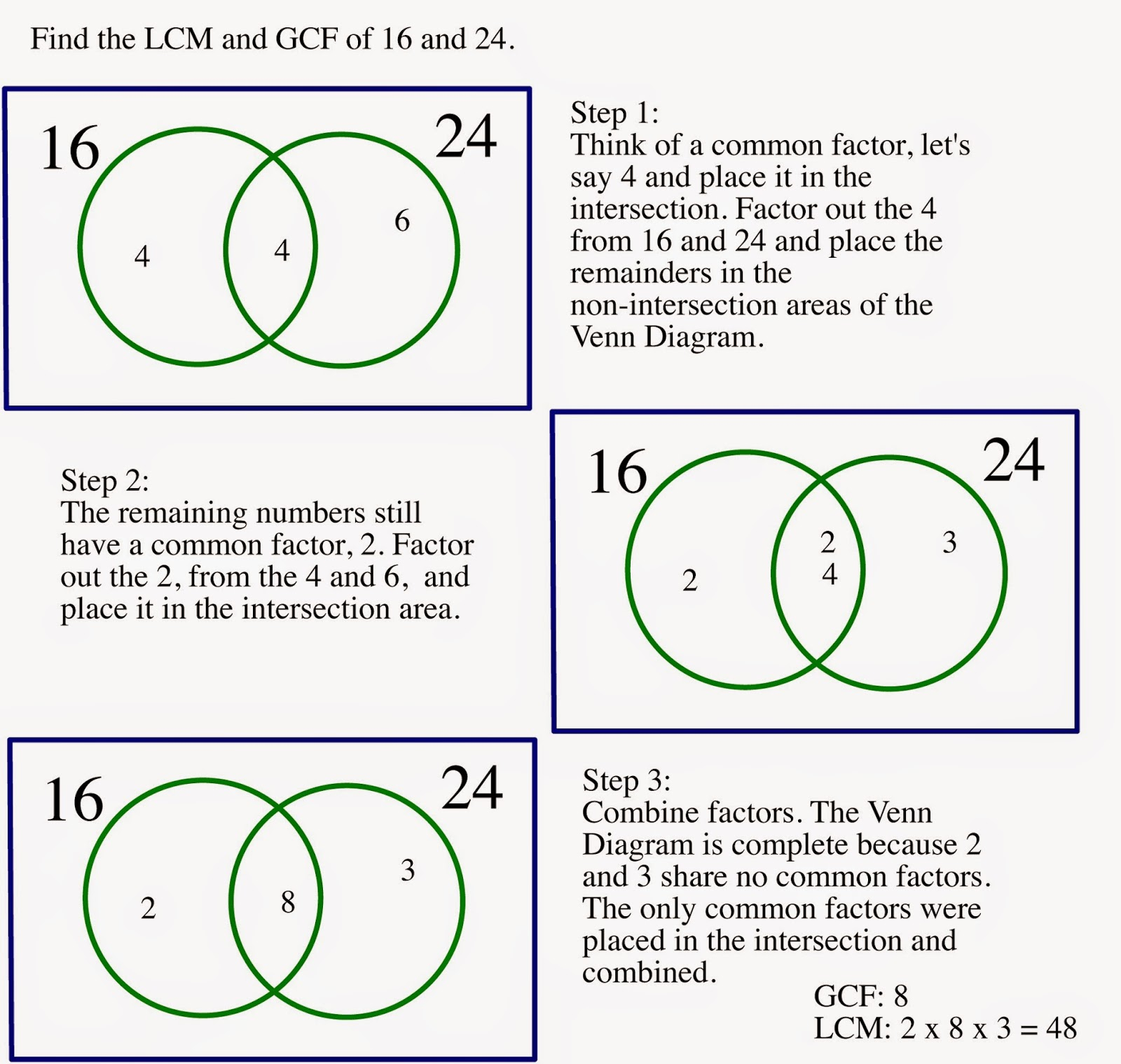 Venn Diagram Worksheet Venn Diagram Grade 3 Math Loreytoeriverstorytelling