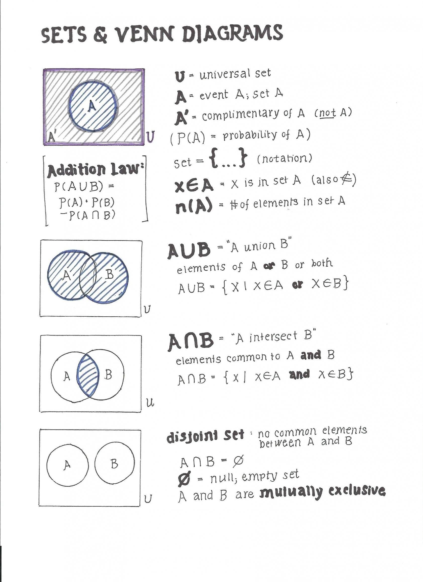 Venn Diagram Worksheet Venn Diagram Worksheet Pdf Fantastic Ib Math Worksheets S Generator