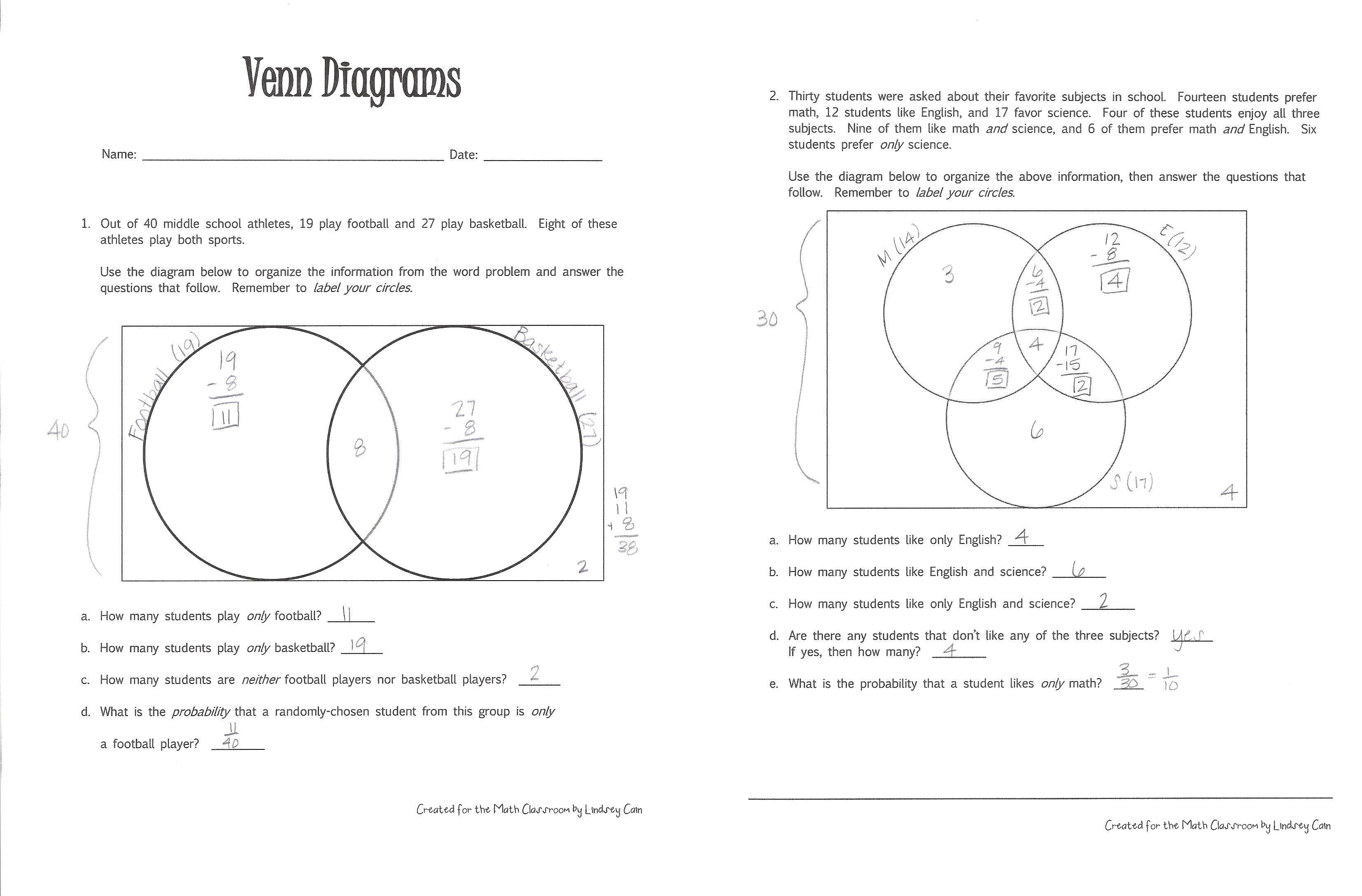 Venn Diagram Worksheet Venn Diagrams Literacy Strategies For The Math Classroom