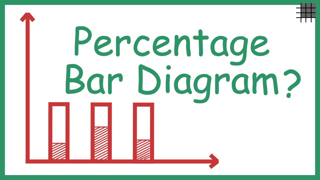 What Is A Bar Diagram What Is A Percentage Bar Diagram
