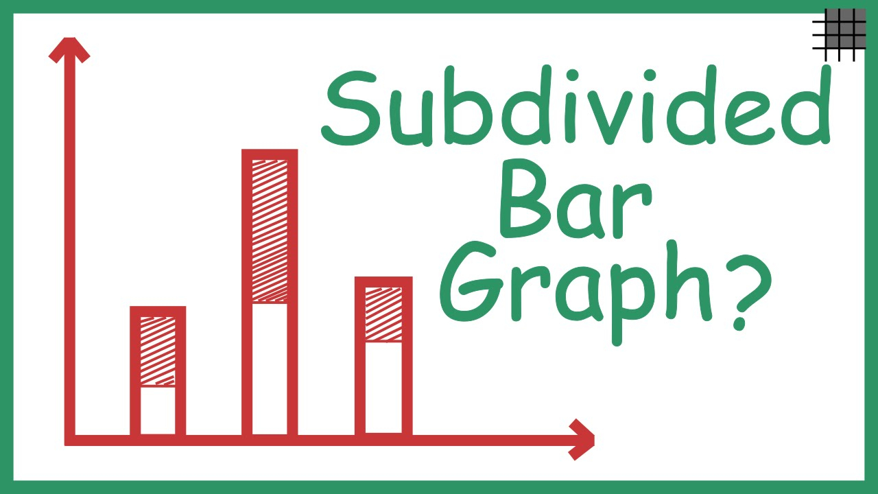 What Is A Bar Diagram What Is A Subdivided Bar Graph