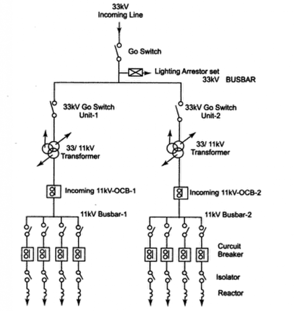 What Is A Diagram Electrical Substation Diagram Wiring Diagrams Dash