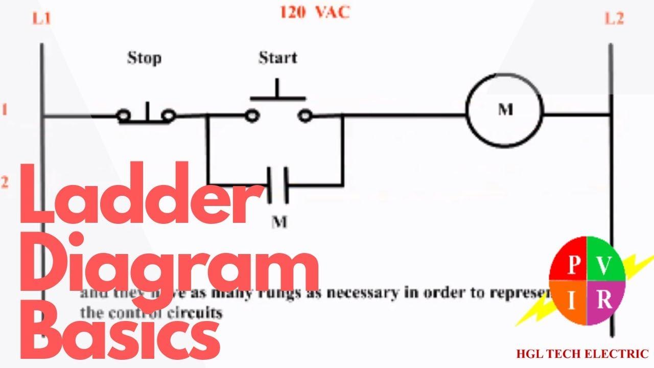 What Is A Diagram Ladder Diagram Ladder Diagram Basics What Is A Ladder Diagram