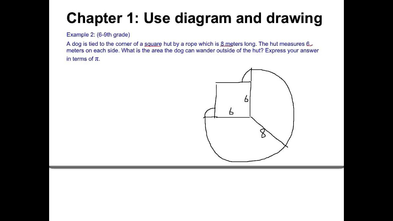 What Is A Diagram Math Problem Solving Strategies Chapter 1 Use Diagram And Drawing