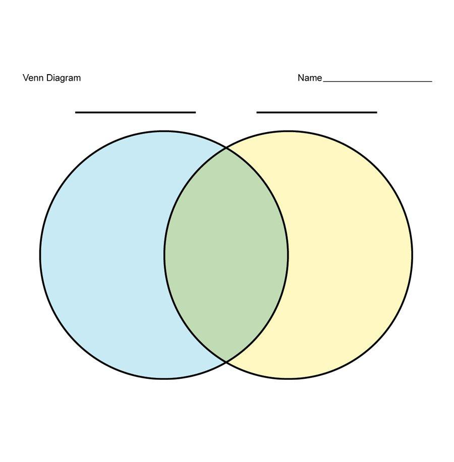 What Is A Venn Diagram 40 Free Venn Diagram Templates Word Pdf Template Lab