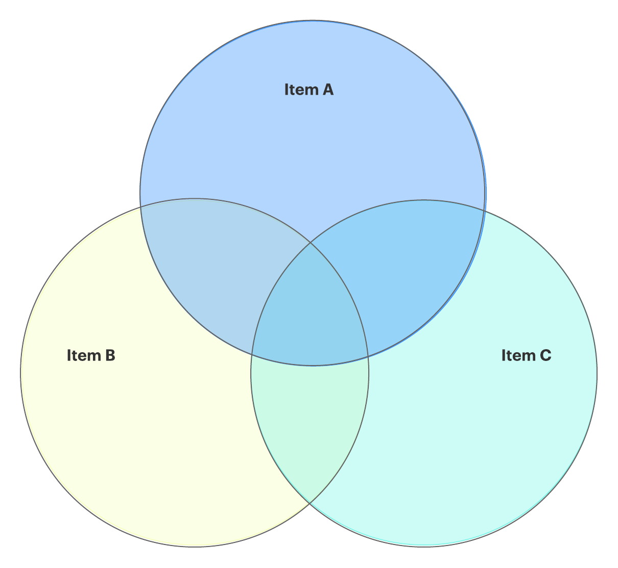 What Is A Venn Diagram A Venn Diagram Pelityasamayolver
