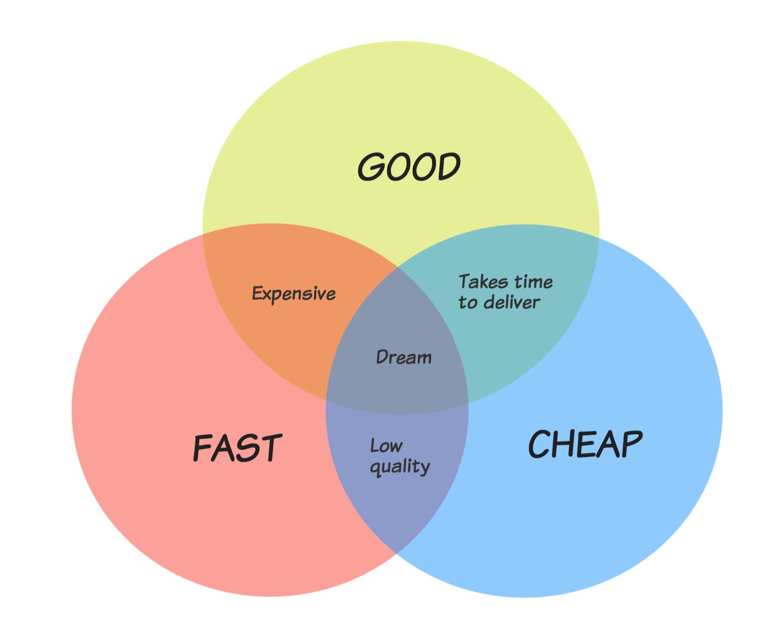 What Is A Venn Diagram Venn Diagram Template Deekit