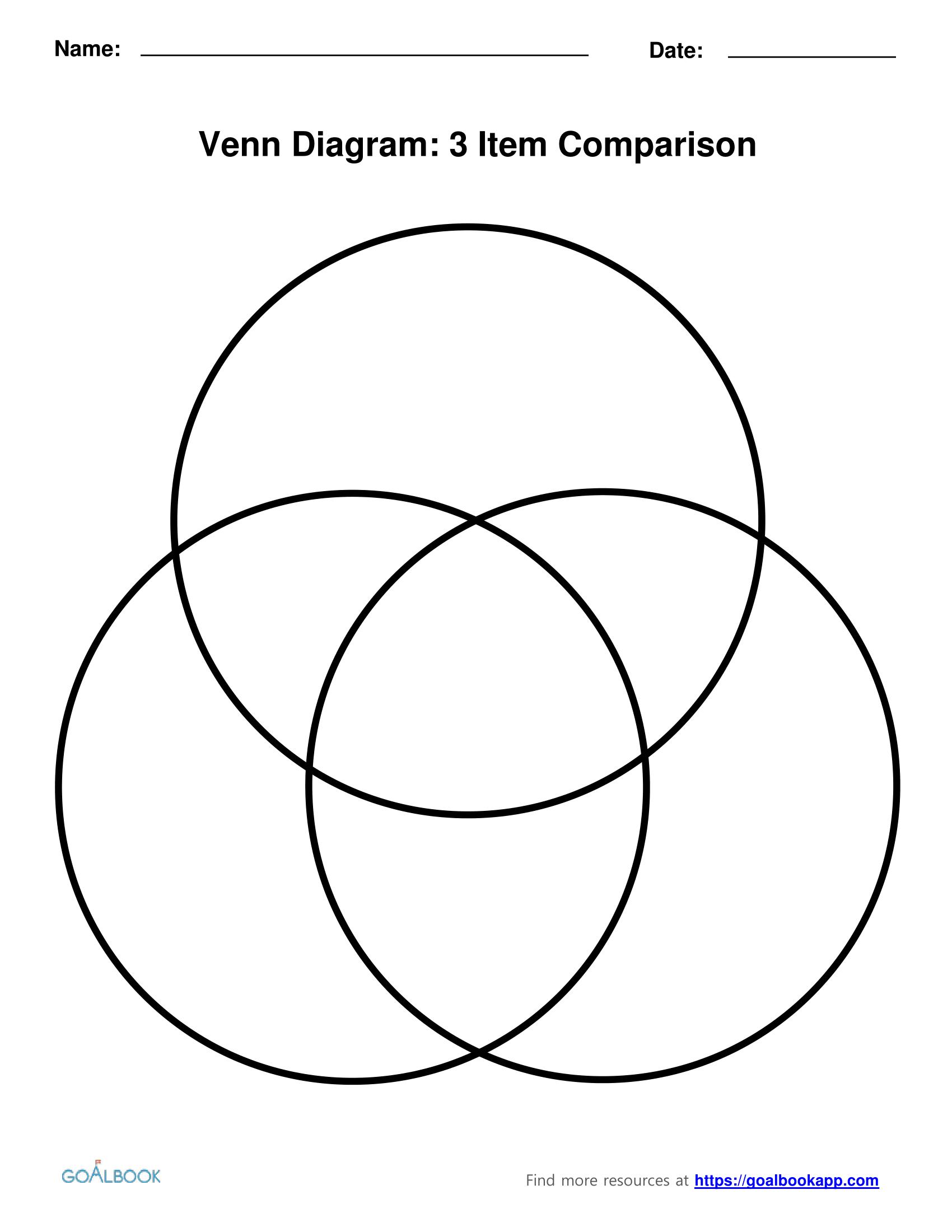 What Is A Venn Diagram Venn Diagram Udl Strategies Goalbook Toolkit