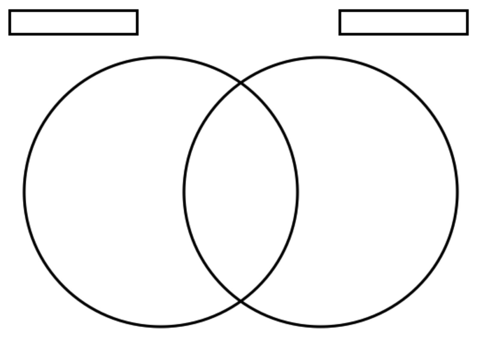 What Is A Venn Diagram Venn Diagram Unmasa Dalha