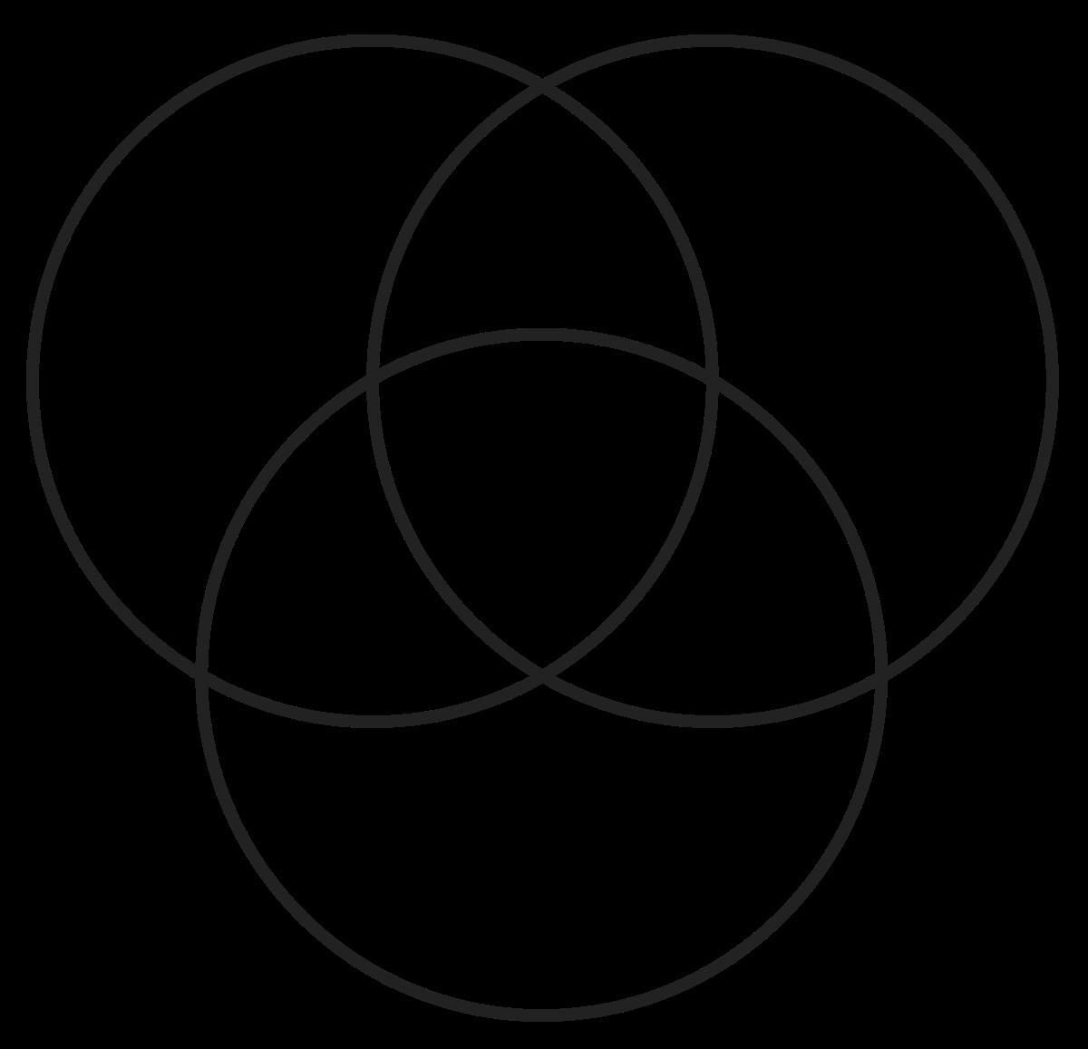 What Is A Venn Diagram Venn Diagram Wikipedia